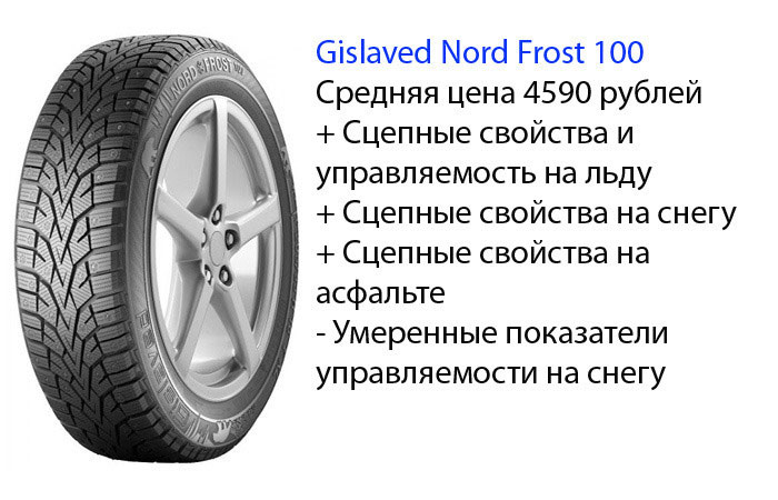 Gislaved Nord Frost 100